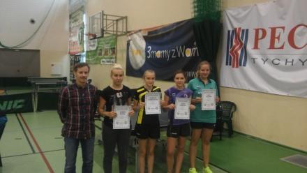 KTS Mysłowice: WTK oraz rozgrywki 2 ligi